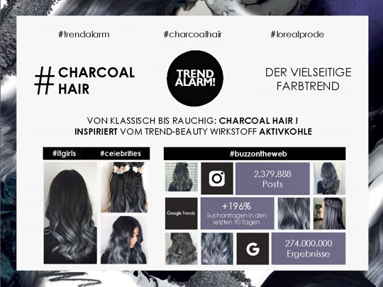TOP HAARFARBEN TRENDS 2018 LOREAL
